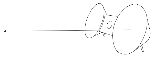 """An example of the """"on-axis"""" direction."""