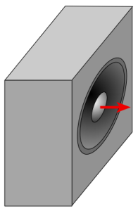 The red arrow shows the direction of movement of the loudspeaker driver required to make a positive (or high) pressure. The driver has to go the other way (into the cabinet) to make a negative (low) pressure.