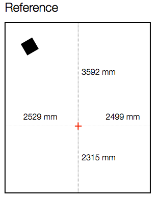 Fig 1. The reference position for the microphone. All other measurements compared to this one. Height of mic diaphragm from floor was 1015 mm.