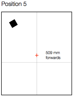 Fig 2. Microphone Position 5 - forward 509 mm. Height of mic diaphragm from floor was 1015 mm.