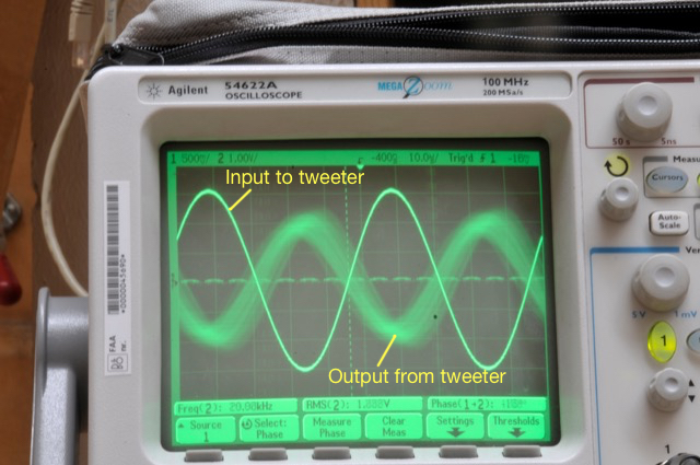 Figure 5. The original signal and the output of the tweeter at the microphone location when the hot plate was at maximum.