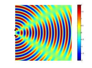 """Figure 3: Two sound sources separated by a distance of one wavelength of the tone they are producing. Note that the two sources add perfectly at all distances directly """"in front"""" (to the right, in the figure) because any position on that line is the same distance from each source."""