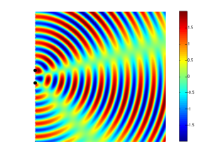 Figure 5. Two sound sources playing the same signal with slightly different phases (delay). Notice that they cancel each other in a different direction than the previous cases.