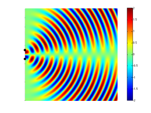 """Figure 4. Two sound sources playing the same signal in opposite polarity. Notice that they cancel each other """"on axis"""" to the pair of sources (to the right of the black dots in the figure)."""