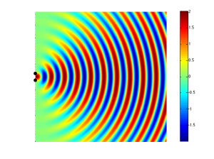 """Figure 6: Two sound sources separated by a distance of one wavelength of the tone they are producing. Note that the two sources add perfectly at all distances directly """"in front"""" (to the right, in the figure) because any position on that line is the same distance from each source."""